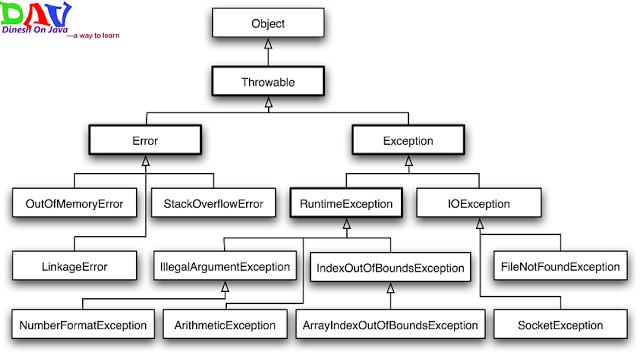 Java Class Design Best Practices