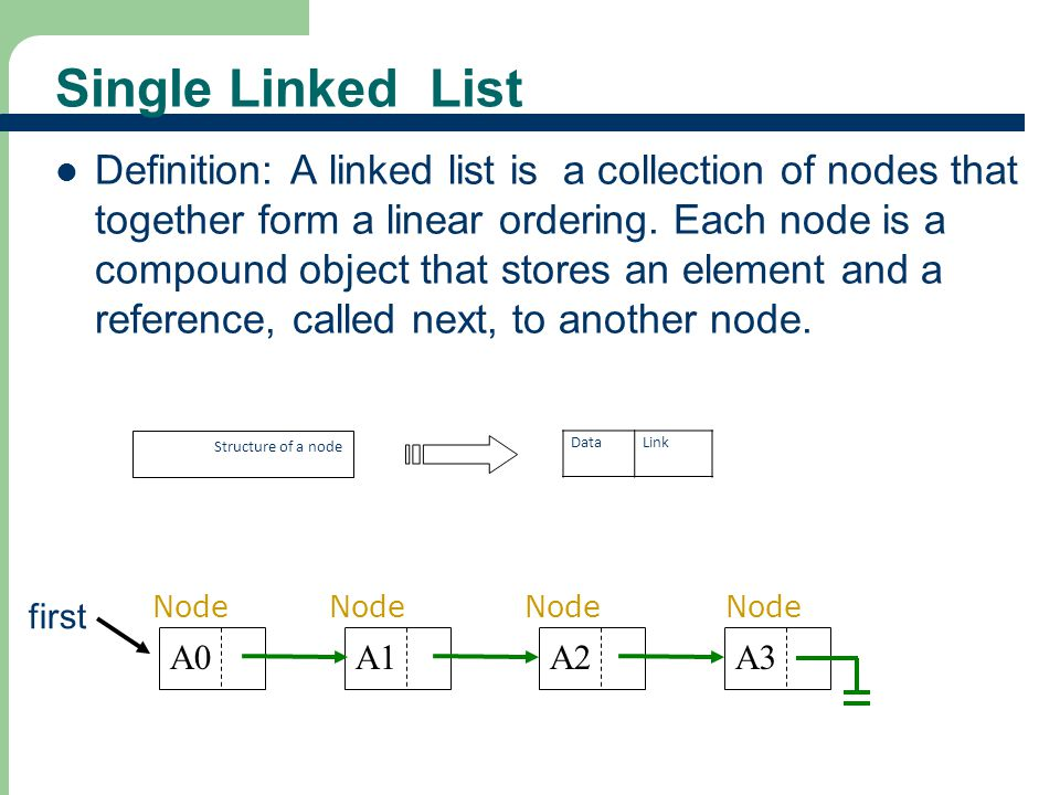 Find The Nth Node From The End Of A Singly Linked List
